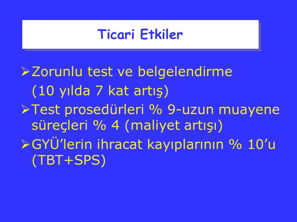 Ticari Etkiler  Zorunlu test ve belgelendirme (10 yılda 7 kat artış)  Test prosedürleri % 9-uzun muayene süreçleri % 4 (maliyet artışı)  GYÜ'lerin ihracat kayıplarının % 10'u (TBT+SPS) Ticari Etkiler
