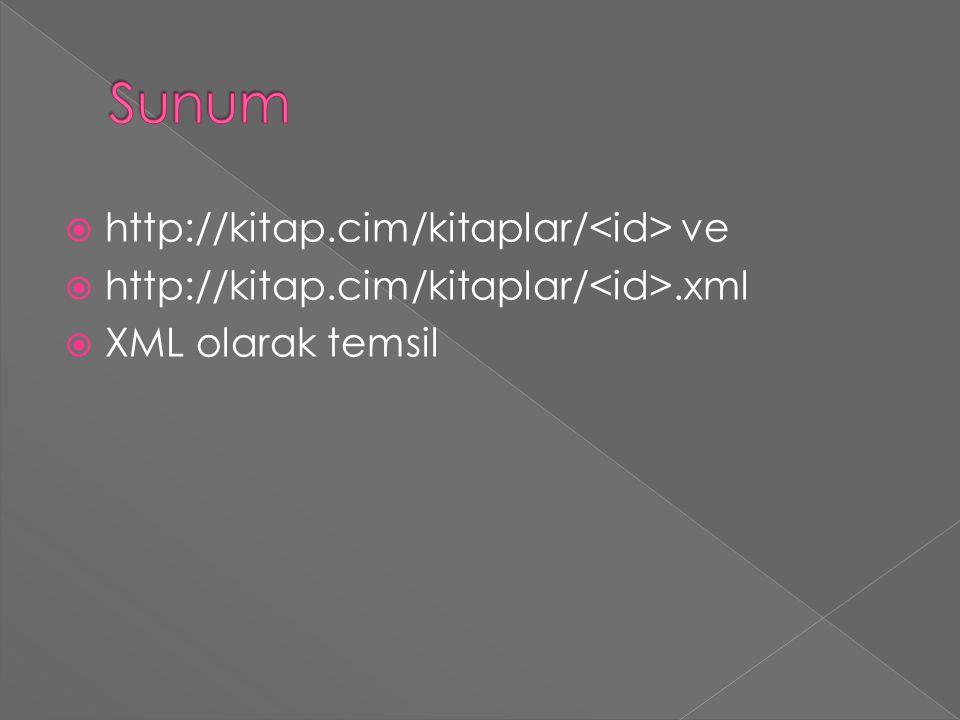  http://kitap.cim/kitaplar/ ve  http://kitap.cim/kitaplar/.xml  XML olarak temsil