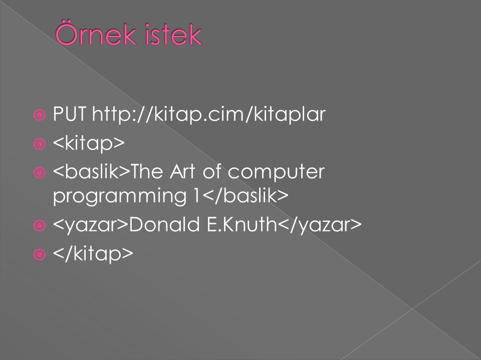  PUT http://kitap.cim/kitaplar   The Art of computer programming 1  Donald E.Knuth 