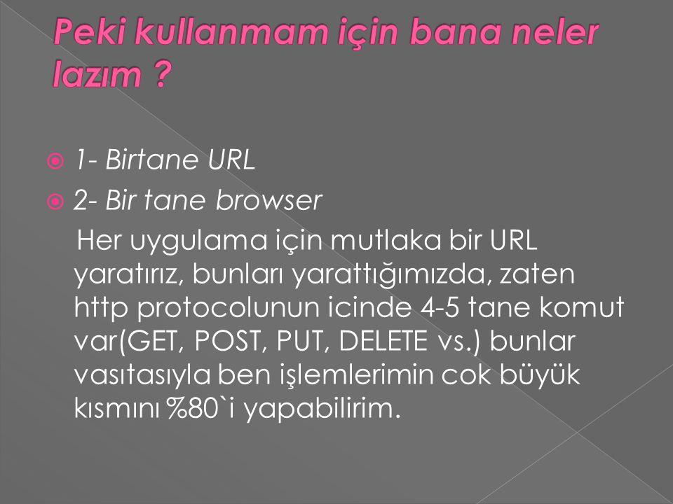  1- Birtane URL  2- Bir tane browser Her uygulama için mutlaka bir URL yaratırız, bunları yarattığımızda, zaten http protocolunun icinde 4-5 tane komut var(GET, POST, PUT, DELETE vs.) bunlar vasıtasıyla ben işlemlerimin cok büyük kısmını %80`i yapabilirim.