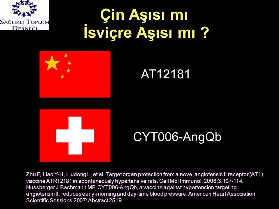 Çin Aşısı mı İsviçre Aşısı mı .Zhu F, Liao Y-H, Liudong L, et al.