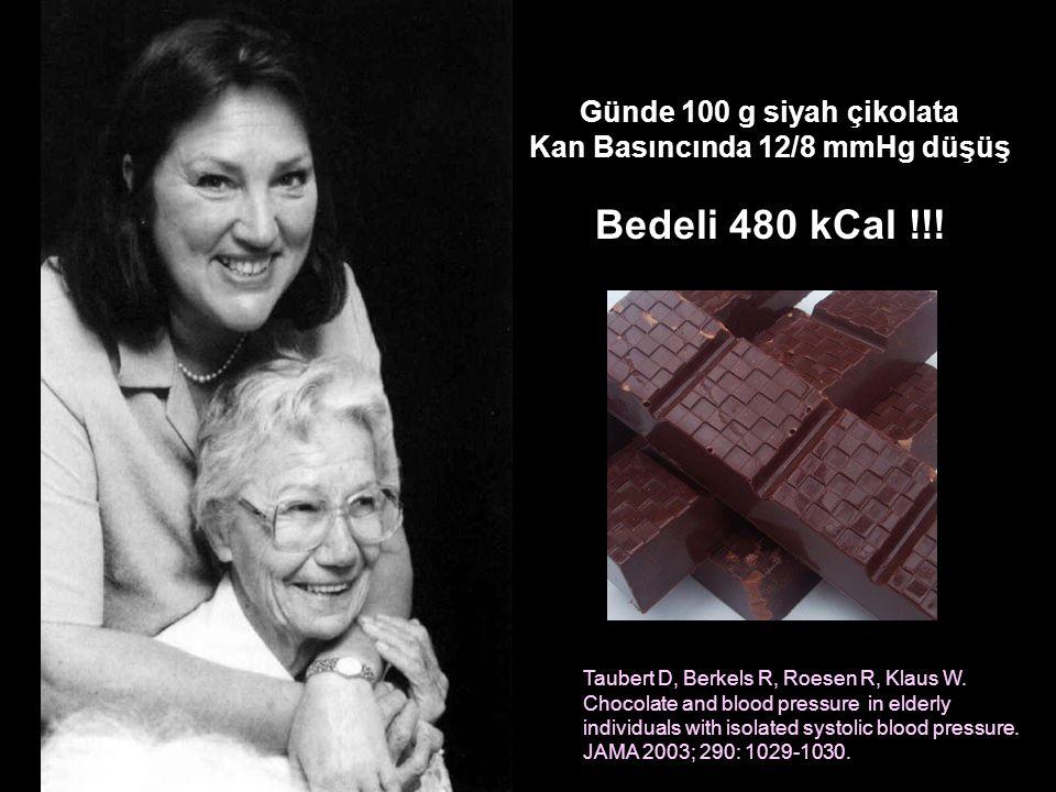 Günde 100 g siyah çikolata Kan Basıncında 12/8 mmHg düşüş Bedeli 480 kCal !!.