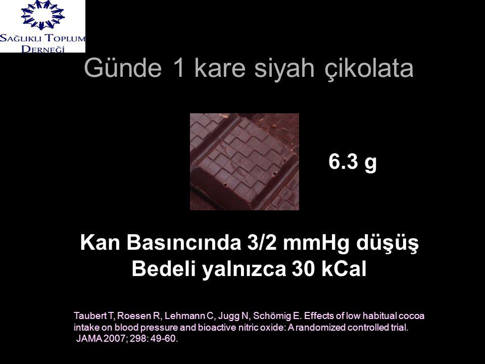 Günde 1 kare siyah çikolata Kan Basıncında 3/2 mmHg düşüş Bedeli yalnızca 30 kCal Taubert T, Roesen R, Lehmann C, Jugg N, Schömig E.