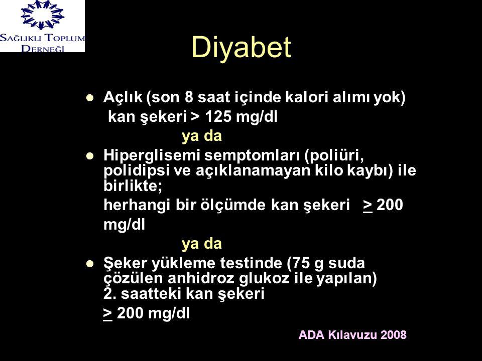   Açlık (son 8 saat içinde kalori alımı yok) kan şekeri > 125 mg/dl ya da   Hiperglisemi semptomları (poliüri, polidipsi ve açıklanamayan kilo kaybı) ile birlikte; herhangi bir ölçümde kan şekeri > 200 mg/dl ya da   Şeker yükleme testinde (75 g suda çözülen anhidroz glukoz ile yapılan) 2.