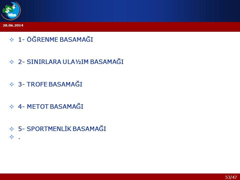 53/47 28.06.2014  1- ÖĞRENME BASAMAĞI  2- SINIRLARA ULA½IM BASAMAĞI  3- TROFE BASAMAĞI  4- METOT BASAMAĞI  5- SPORTMENLİK BASAMAĞI ..
