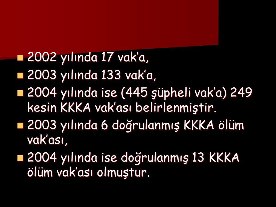  2002 yılında 17 vak'a,  2003 yılında 133 vak'a,  2004 yılında ise (445 şüpheli vak'a) 249 kesin KKKA vak'ası belirlenmiştir.  2003 yılında 6 doğr