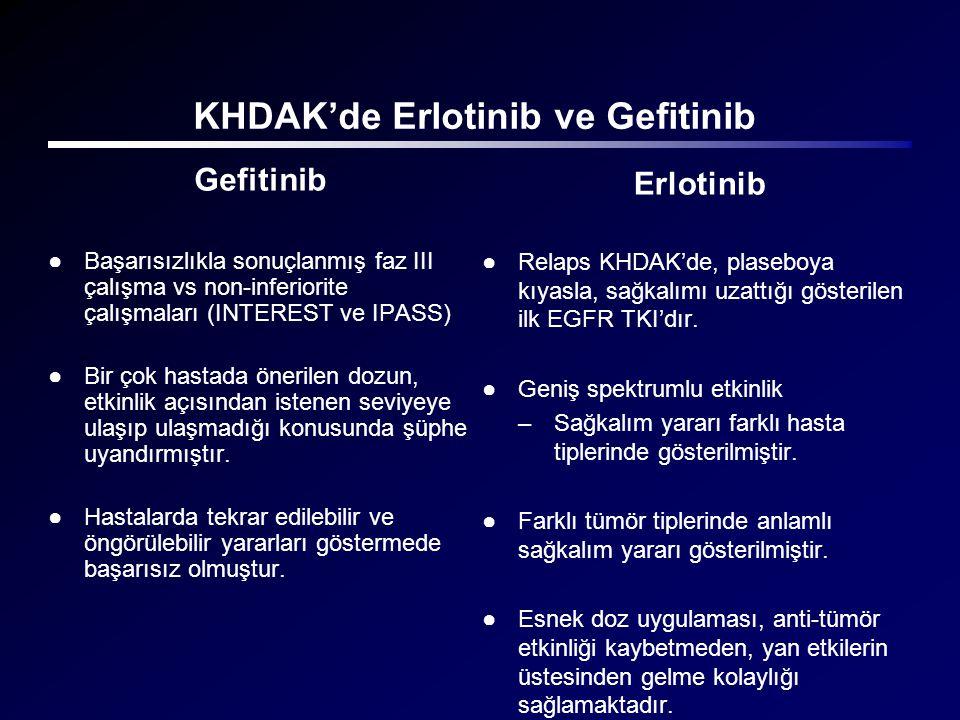 KHDAK'de Erlotinib ve Gefitinib Gefitinib ●Başarısızlıkla sonuçlanmış faz III çalışma vs non-inferiorite çalışmaları (INTEREST ve IPASS) ●Bir çok hast
