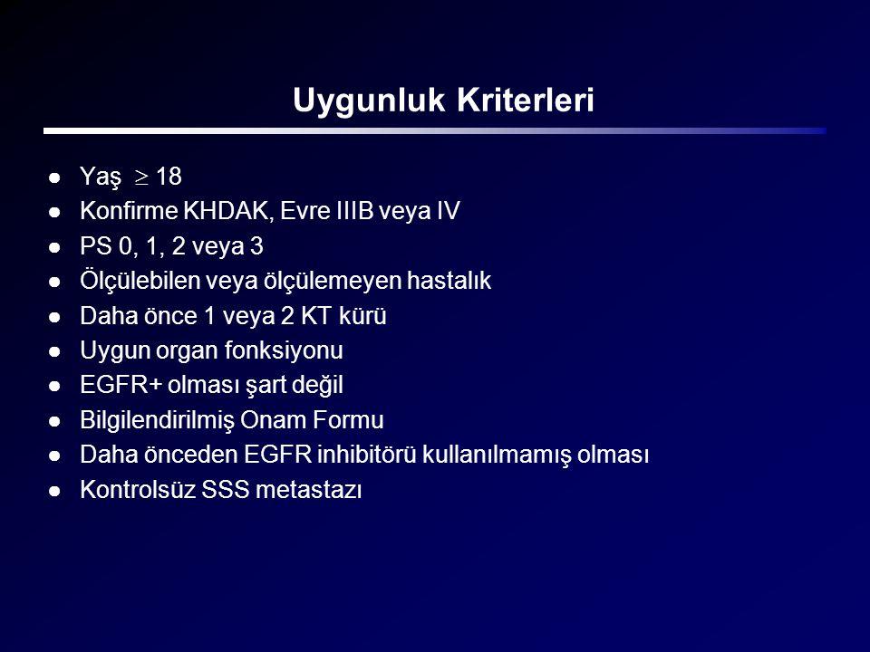Uygunluk Kriterleri ●Yaş  18 ●Konfirme KHDAK, Evre IIIB veya IV ●PS 0, 1, 2 veya 3 ●Ölçülebilen veya ölçülemeyen hastalık ●Daha önce 1 veya 2 KT kürü