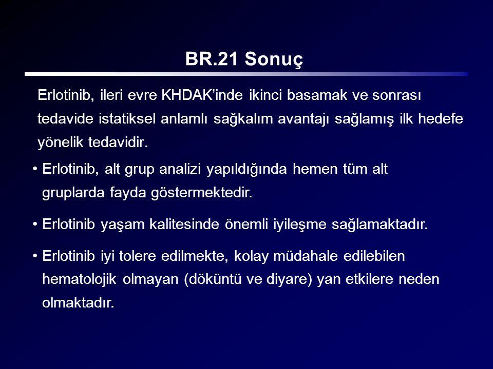 BR.21 Sonuç Erlotinib, ileri evre KHDAK'inde ikinci basamak ve sonrası tedavide istatiksel anlamlı sağkalım avantajı sağlamış ilk hedefe yönelik tedav