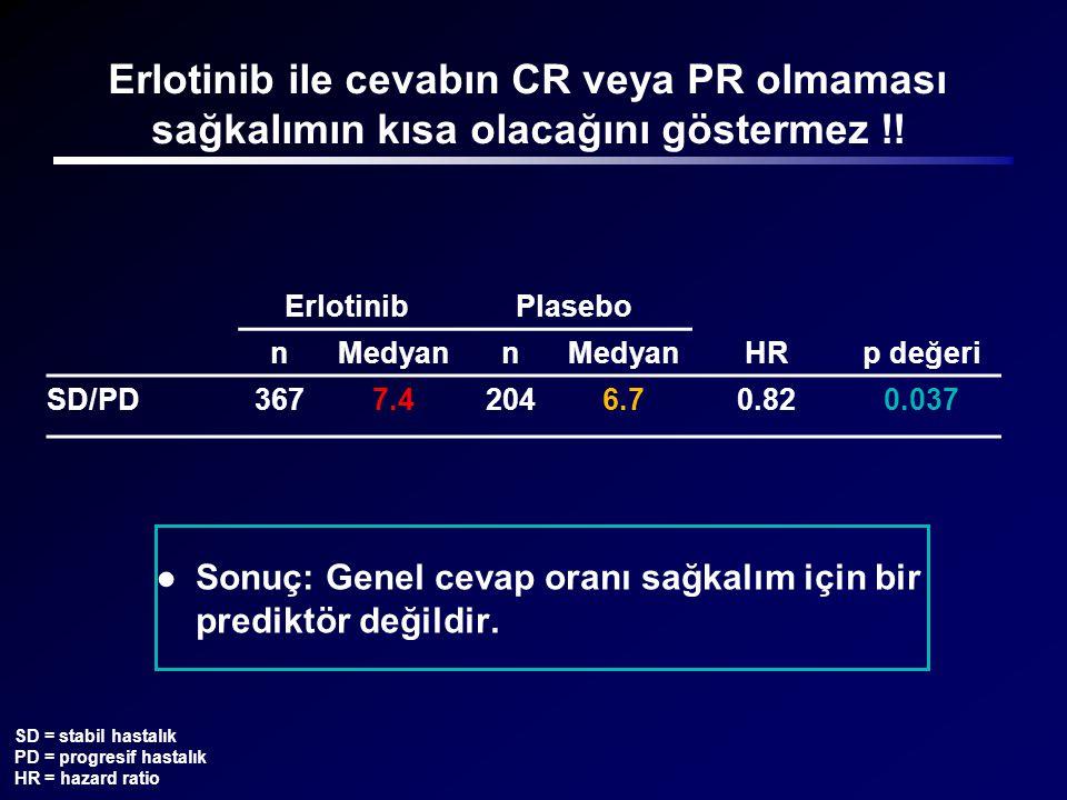 Erlotinib ile cevabın CR veya PR olmaması sağkalımın kısa olacağını göstermez !! ●Sonuç: Genel cevap oranı sağkalım için bir prediktör değildir. Erlot