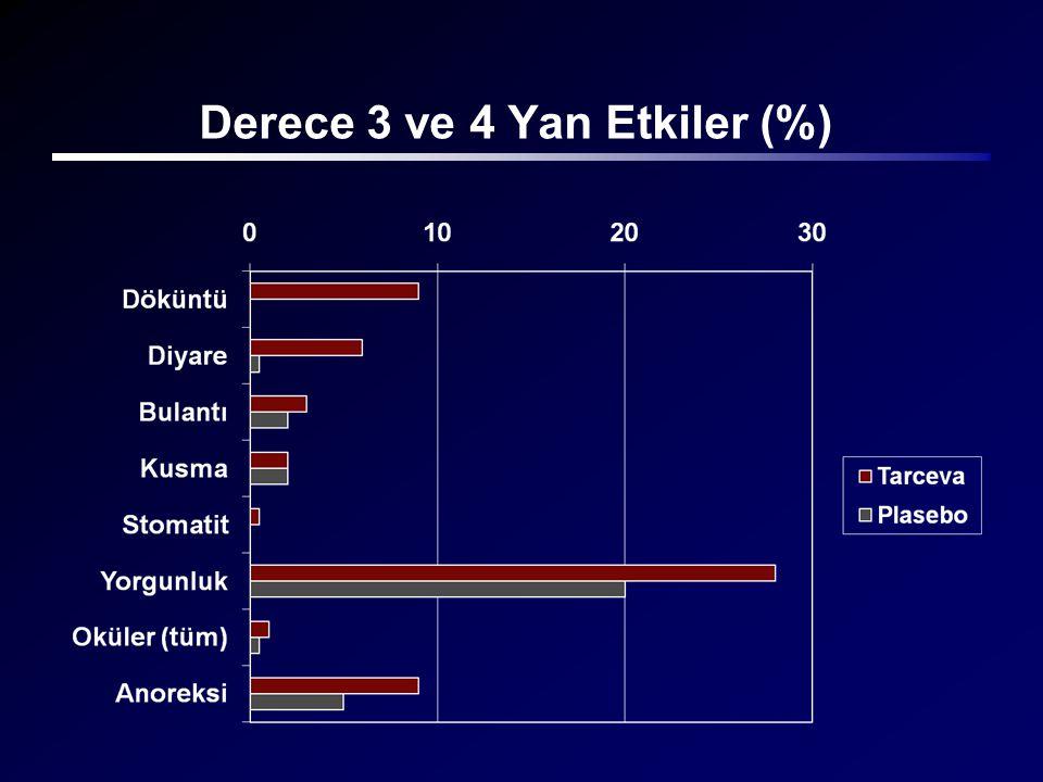 Derece 3 ve 4 Yan Etkiler (%)