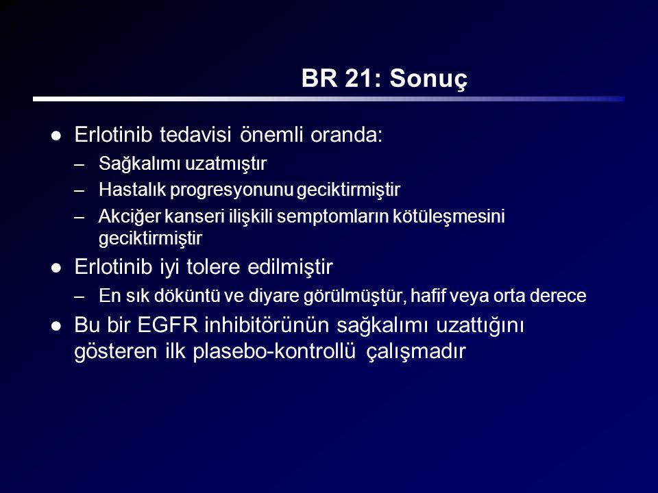 BR 21: Sonuç ●Erlotinib tedavisi önemli oranda: –Sağkalımı uzatmıştır –Hastalık progresyonunu geciktirmiştir –Akciğer kanseri ilişkili semptomların kö