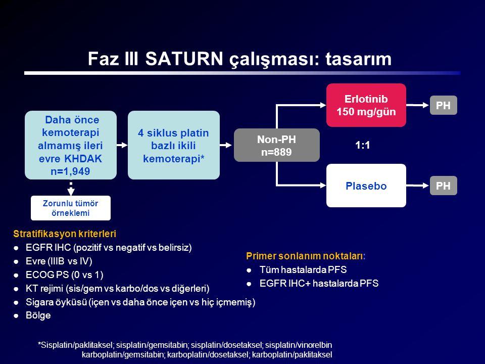Faz III SATURN çalışması: tasarım Stratifikasyon kriterleri ●EGFR IHC (pozitif vs negatif vs belirsiz) ●Evre (IIIB vs IV) ●ECOG PS (0 vs 1) ●KT rejimi