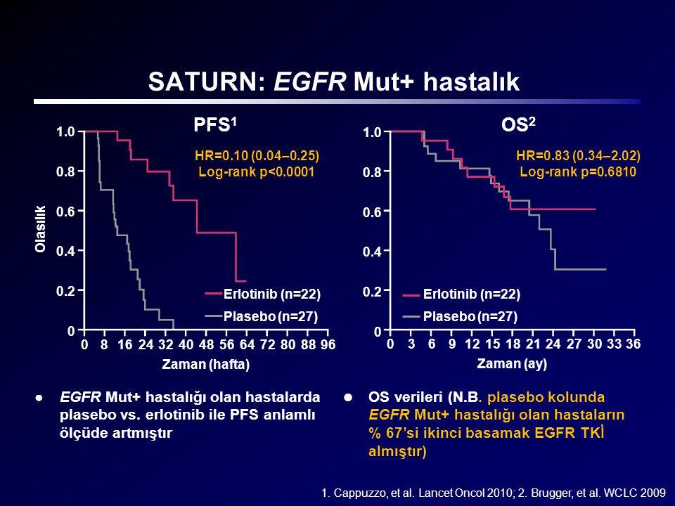  OS verileri (N.B. plasebo kolunda EGFR Mut+ hastalığı olan hastaların % 67'si ikinci basamak EGFR TKİ almıştır) SATURN: EGFR Mut+ hastalık ●EGFR Mut