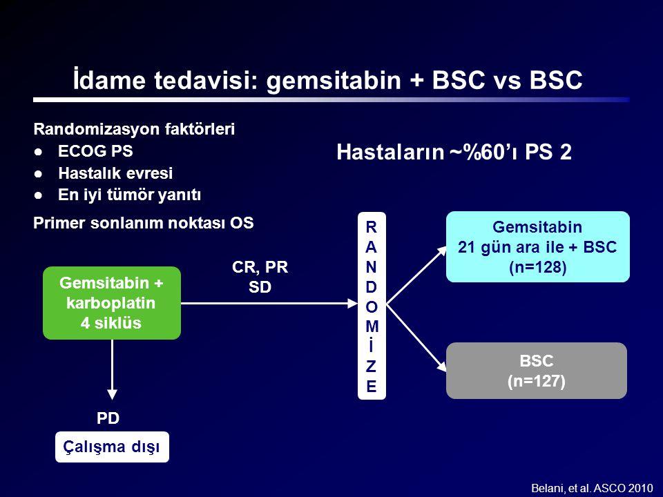 İdame tedavisi: gemsitabin + BSC vs BSC Randomizasyon faktörleri ●ECOG PS ●Hastalık evresi ●En iyi tümör yanıtı Primer sonlanım noktası OS Gemsitabin