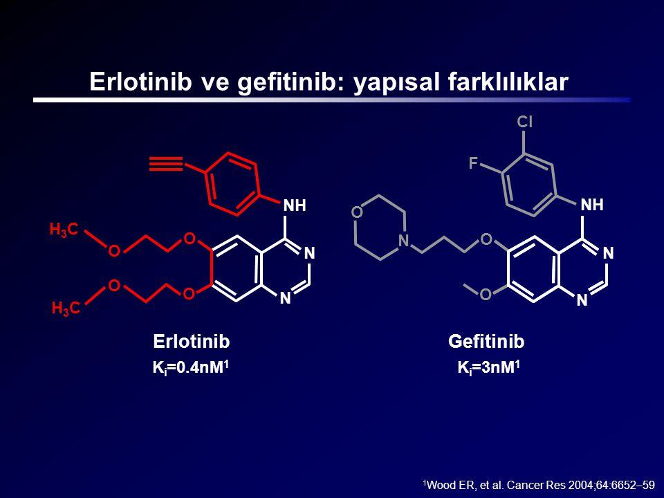 Erlotinib ve gefitinib: yapısal farklılıklar K i =0.4nM 1 K i =3nM 1 1 Wood ER, et al. Cancer Res 2004;64:6652–59 ErlotinibGefitinib O O H3CH3C H3CH3C