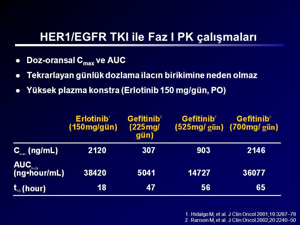HER1/EGFR TKI ile Faz I PK çalışmaları ●Doz-oransal C max ve AUC ●Tekrarlayan günlük dozlama ilacın birikimine neden olmaz ●Yüksek plazma konstra (Erl