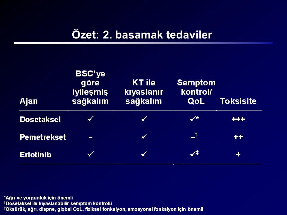 Özet: 2. basamak tedaviler *Ağrı ve yorgunluk için önemli † Dosetaksel ile kıyaslanabilir semptom kontrolü ‡ Öksürük, ağrı, dispne, global QoL, fiziks