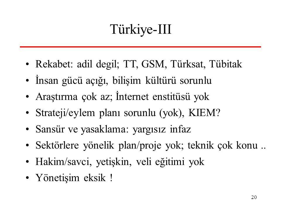20 Türkiye-III •Rekabet: adil degil; TT, GSM, Türksat, Tübitak •İnsan gücü açığı, bilişim kültürü sorunlu •Araştırma çok az; İnternet enstitüsü yok •Strateji/eylem planı sorunlu (yok), KIEM.
