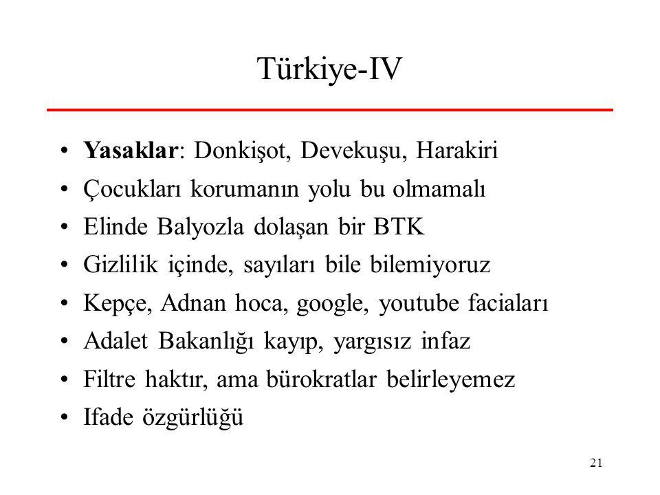 21 Türkiye-IV •Yasaklar: Donkişot, Devekuşu, Harakiri •Çocukları korumanın yolu bu olmamalı •Elinde Balyozla dolaşan bir BTK •Gizlilik içinde, sayıları bile bilemiyoruz •Kepçe, Adnan hoca, google, youtube faciaları •Adalet Bakanlığı kayıp, yargısız infaz •Filtre haktır, ama bürokratlar belirleyemez •Ifade özgürlüğü