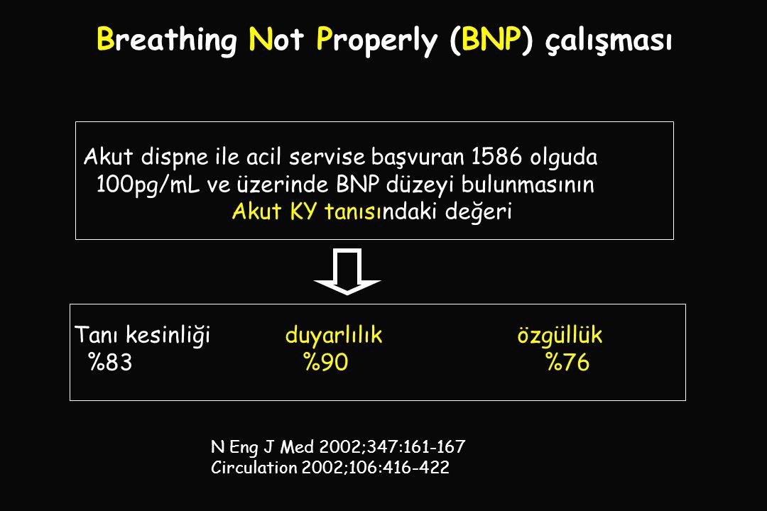 Breathing Not Properly (BNP) çalışması Akut dispne ile acil servise başvuran 1586 olguda 100pg/mL ve üzerinde BNP düzeyi bulunmasının Akut KY tanısındaki değeri Tanı kesinliği duyarlılık özgüllük %83 %90 %76 N Eng J Med 2002;347:161-167 Circulation 2002;106:416-422