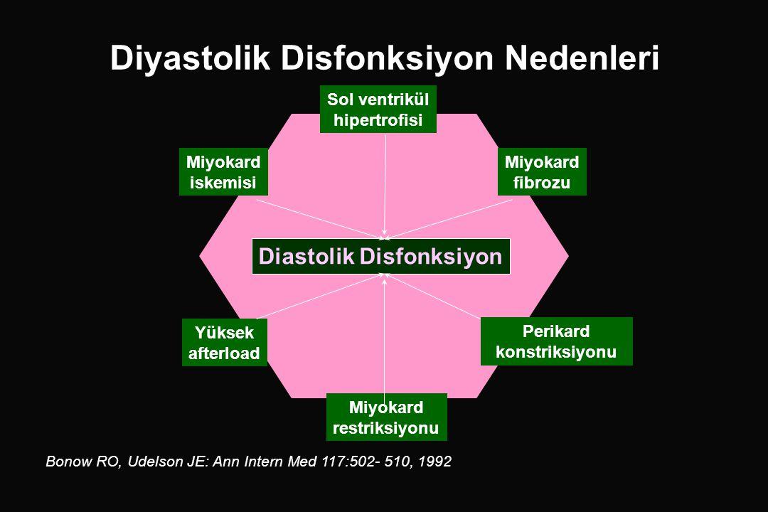 Diyastolik Disfonksiyon Nedenleri Sol ventrikül hipertrofisi Miyokard fibrozu Perikard konstriksiyonu Miyokard restriksiyonu Yüksek afterload Miyokard iskemisi Bonow RO, Udelson JE: Ann Intern Med 117:502- 510, 1992 Diastolik Disfonksiyon