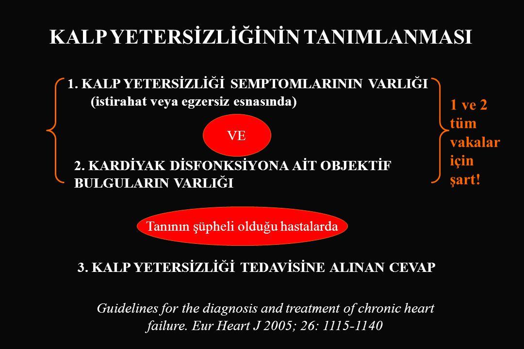 Sistolik Kalp Yetersizliği Dilate ve kontraksiyonu bozulmuş kalp normal kalp medstat.med.utah.edu/webpath/organ.html