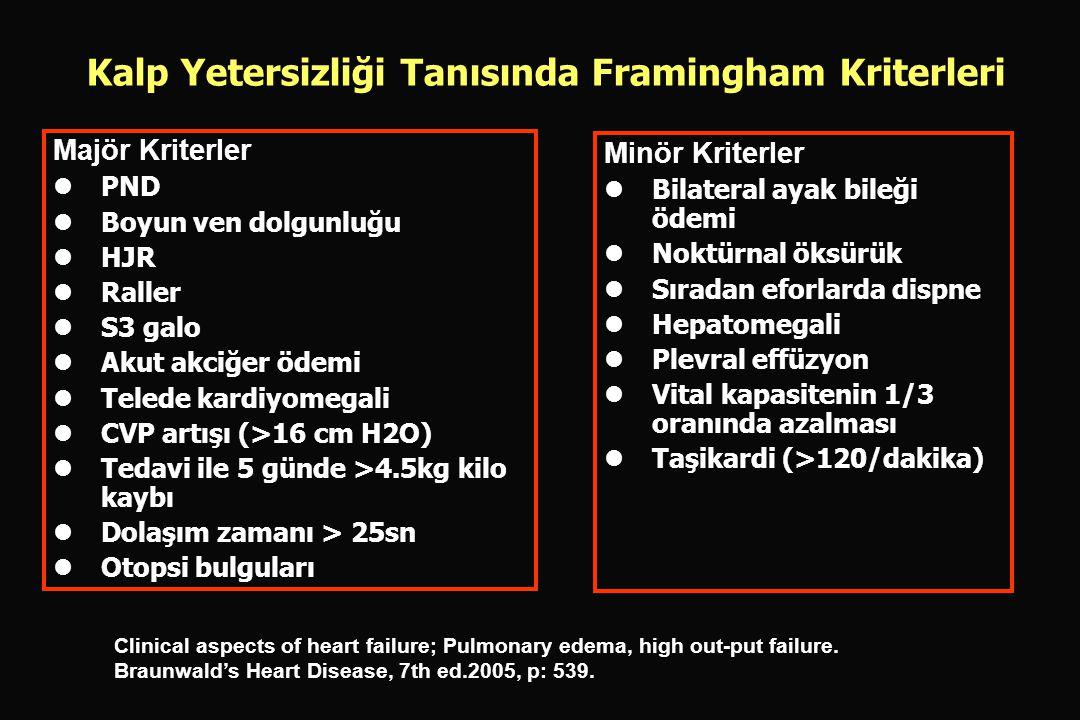 Majör Kriterler  PND  Boyun ven dolgunluğu  HJR  Raller  S3 galo  Akut akciğer ödemi  Telede kardiyomegali  CVP artışı (>16 cm H2O)  Tedavi ile 5 günde >4.5kg kilo kaybı  Dolaşım zamanı > 25sn  Otopsi bulguları Kalp Yetersizliği Tanısında Framingham Kriterleri Clinical aspects of heart failure; Pulmonary edema, high out-put failure.