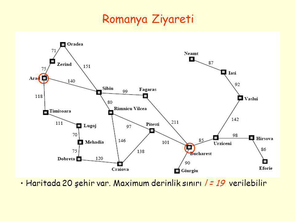 Romanya Ziyareti • Haritada 20 şehir var. Maximum derinlik sınırı l = 19 verilebilir