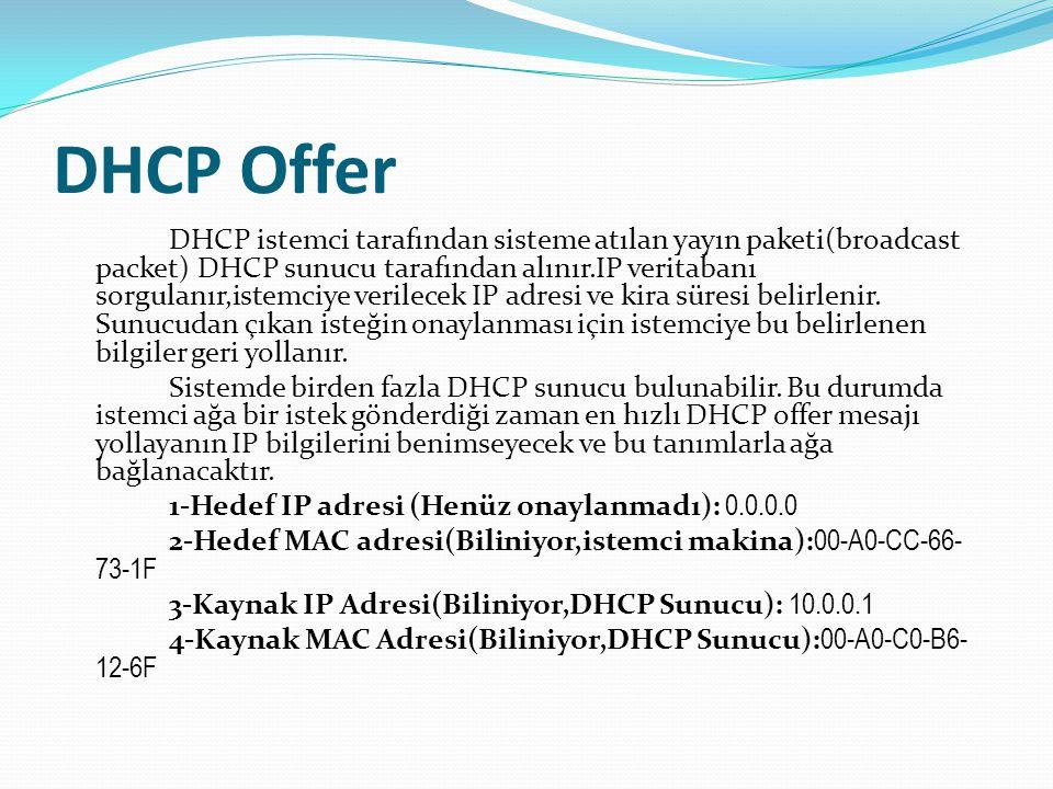DHCP Offer DHCP istemci tarafından sisteme atılan yayın paketi(broadcast packet) DHCP sunucu tarafından alınır.IP veritabanı sorgulanır,istemciye veri