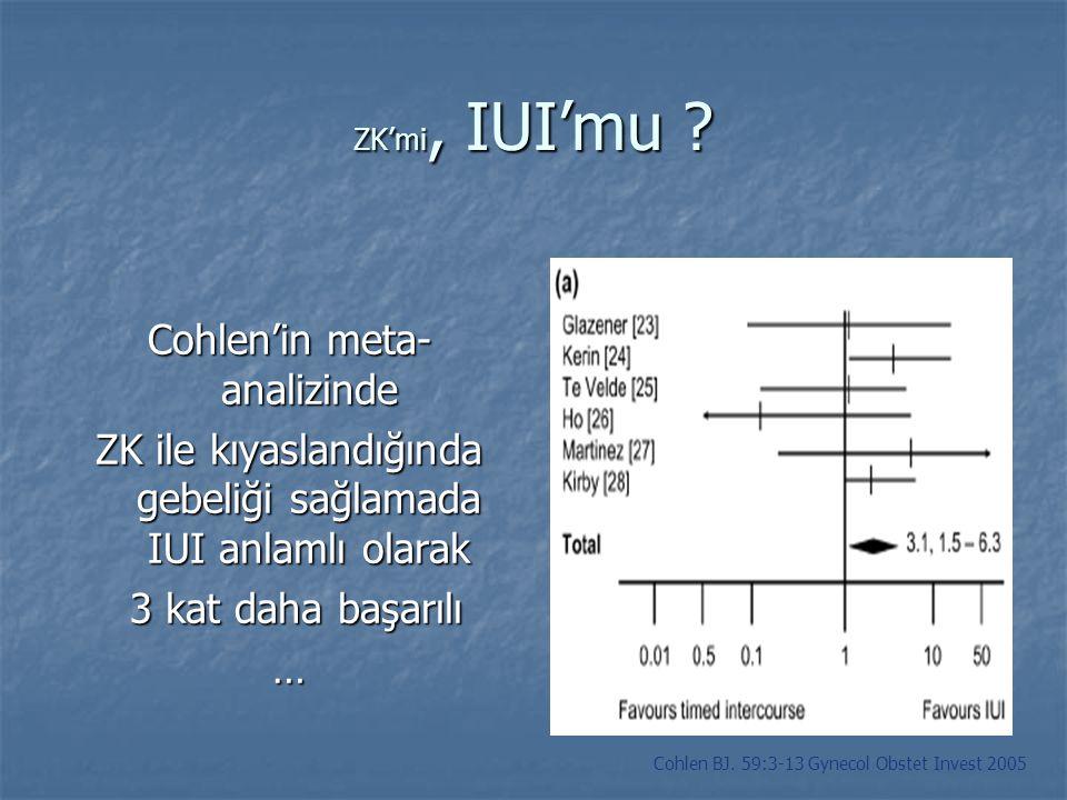 ZK'mi, IUI'mu ? Cohlen'in meta- analizinde ZK ile kıyaslandığında gebeliği sağlamada IUI anlamlı olarak 3 kat daha başarılı 3 kat daha başarılı… Cohle