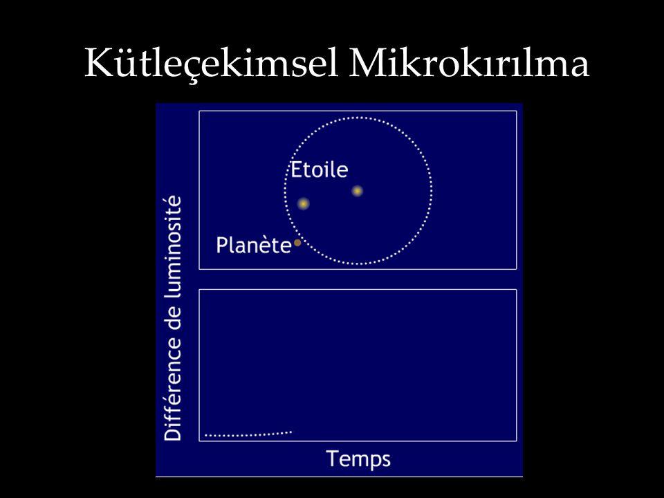Kütleçekimsel Mikrokırılma