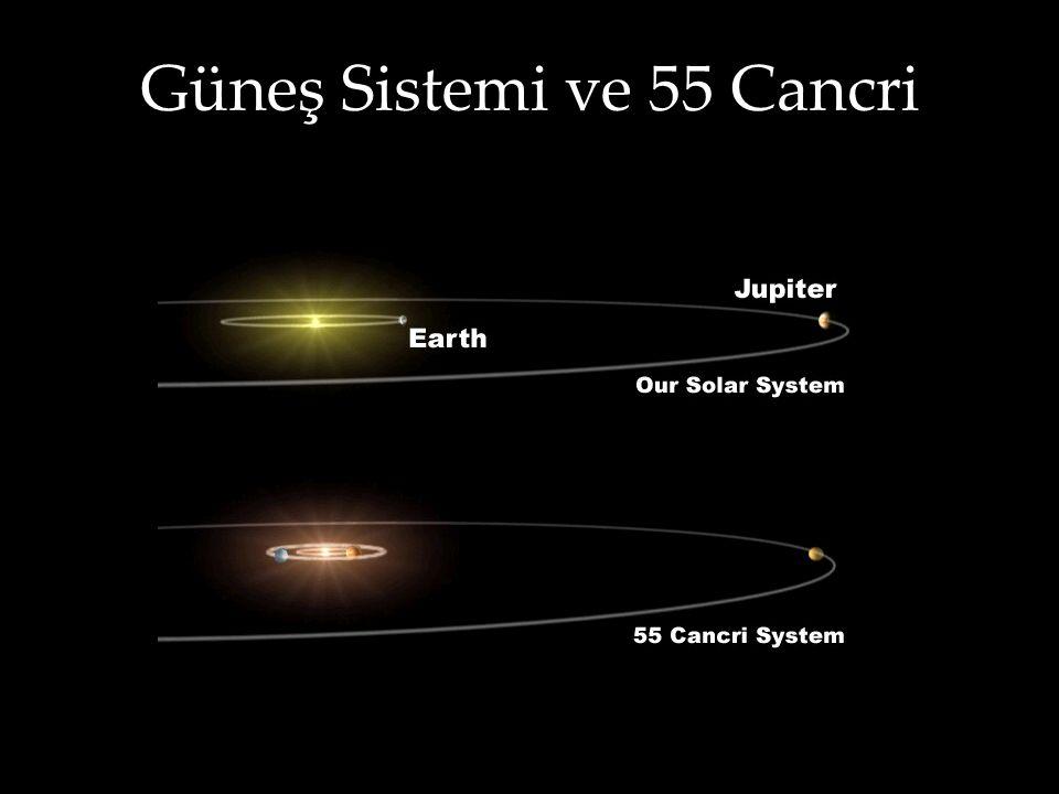 Güneş Sistemi ve 55 Cancri Artist Rendering by Lynette Cook