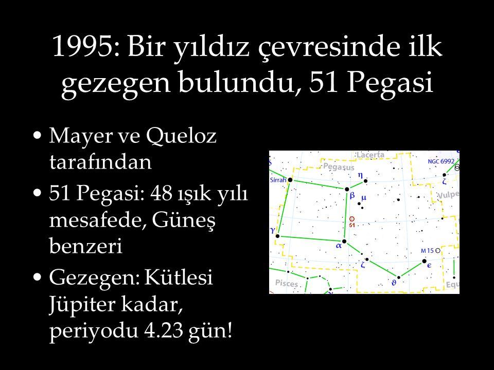1995: Bir yıldız çevresinde ilk gezegen bulundu, 51 Pegasi •Mayer ve Queloz tarafından •51 Pegasi: 48 ışık yılı mesafede, Güneş benzeri •Gezegen: Kütl