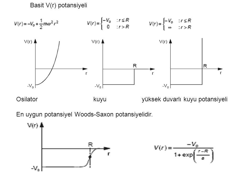 Basit V(r) potansiyeli Osilator kuyuyüksek duvarlı kuyu potansiyeli En uygun potansiyel Woods-Saxon potansiyelidir.