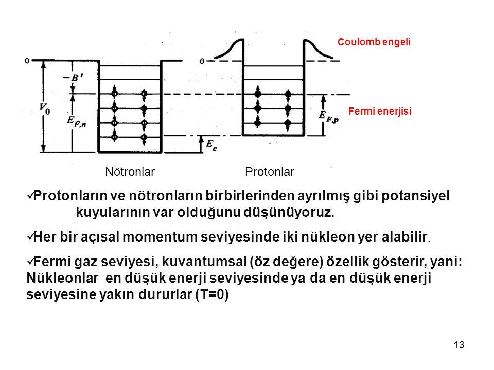 13 Coulomb engeli Fermi enerjisi Nötronlar Protonlar  Protonların ve nötronların birbirlerinden ayrılmış gibi potansiyel kuyularının var olduğunu düş