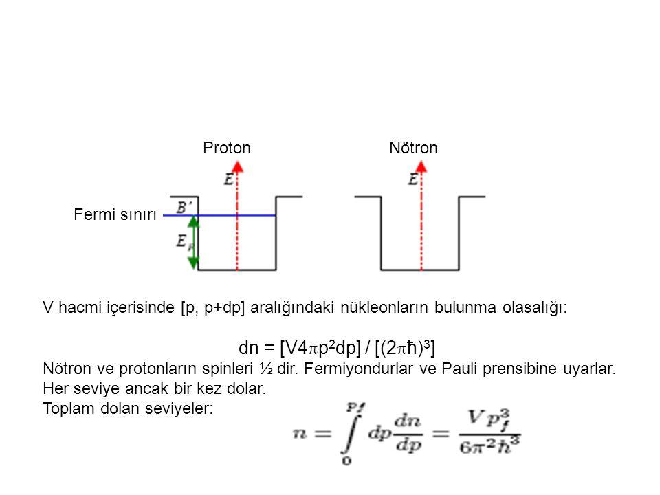 V hacmi içerisinde [p, p+dp] aralığındaki nükleonların bulunma olasalığı: dn = [V4  p 2 dp] / [(2  ħ) 3 ] Nötron ve protonların spinleri ½ dir. Ferm
