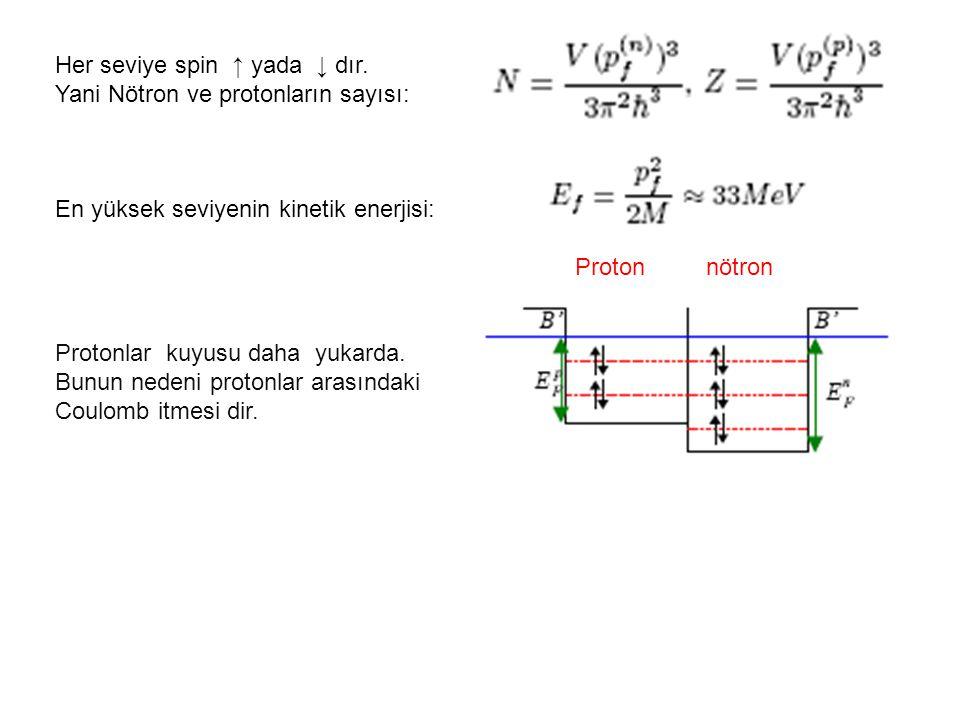 Her seviye spin ↑ yada ↓ dır. Yani Nötron ve protonların sayısı: En yüksek seviyenin kinetik enerjisi: Proton nötron Protonlar kuyusu daha yukarda. Bu