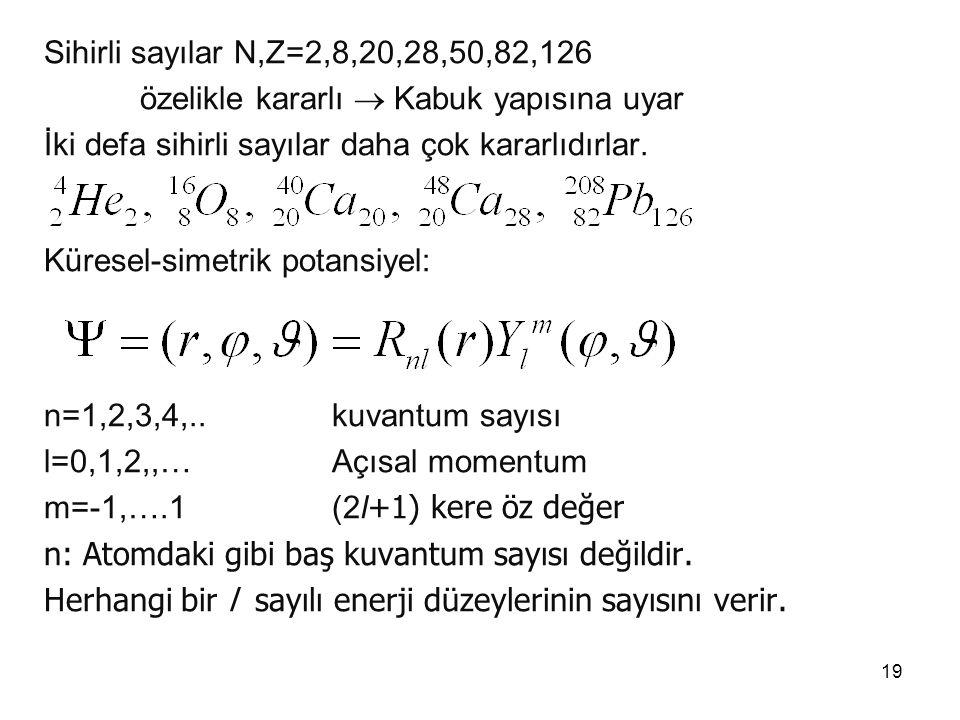 19 Sihirli sayılar N,Z=2,8,20,28,50,82,126 özelikle kararlı  Kabuk yapısına uyar İki defa sihirli sayılar daha çok kararlıdırlar. Küresel-simetrik po
