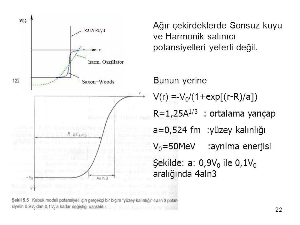 22 Ağır çekirdeklerde Sonsuz kuyu ve Harmonik salınıcı potansiyelleri yeterli değil. Bunun yerine V(r) =-V 0 /(1 +exp[(r-R)/a]) R=1,25A 1/3 : ortalama