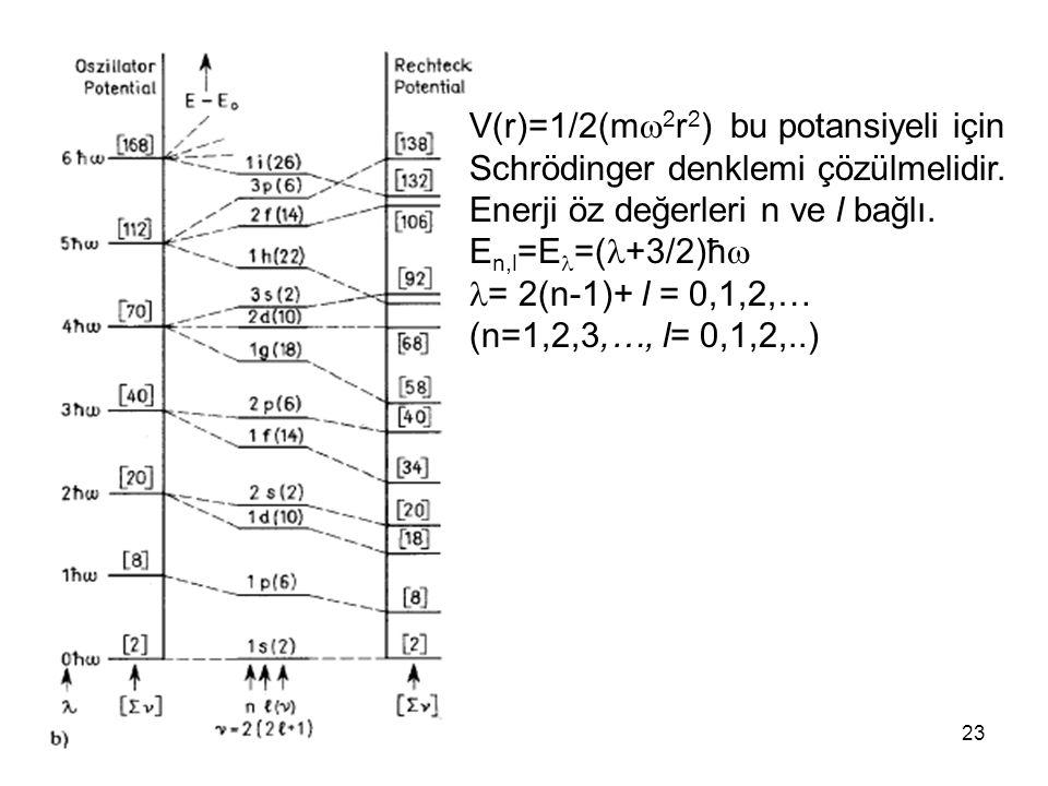 23 V(r)=1/2(m  2 r 2 ) bu potansiyeli için Schrödinger denklemi çözülmelidir. Enerji öz değerleri n ve l bağlı. E n,l =E  =(  +3/2)ħ   = 2(n-1)+