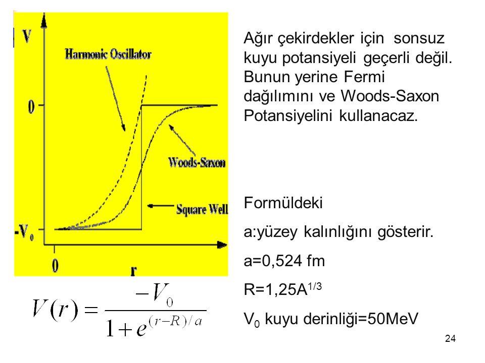 24 Ağır çekirdeklerde harmonik osilator geçersiz. Fermi dağılımı geçerli. R çekirdek çaplı Woods-Saxon- Poteansiyeli geçerli Ağır çekirdekler için son