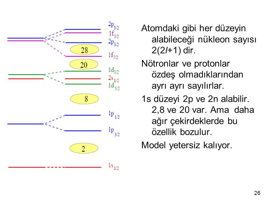 26 Atomdaki gibi her düzeyin alabileceği nükleon sayısı 2(2l+1) dir. Nötronlar ve protonlar özdeş olmadıklarından ayrı ayrı sayılırlar. 1s düzeyi 2p v