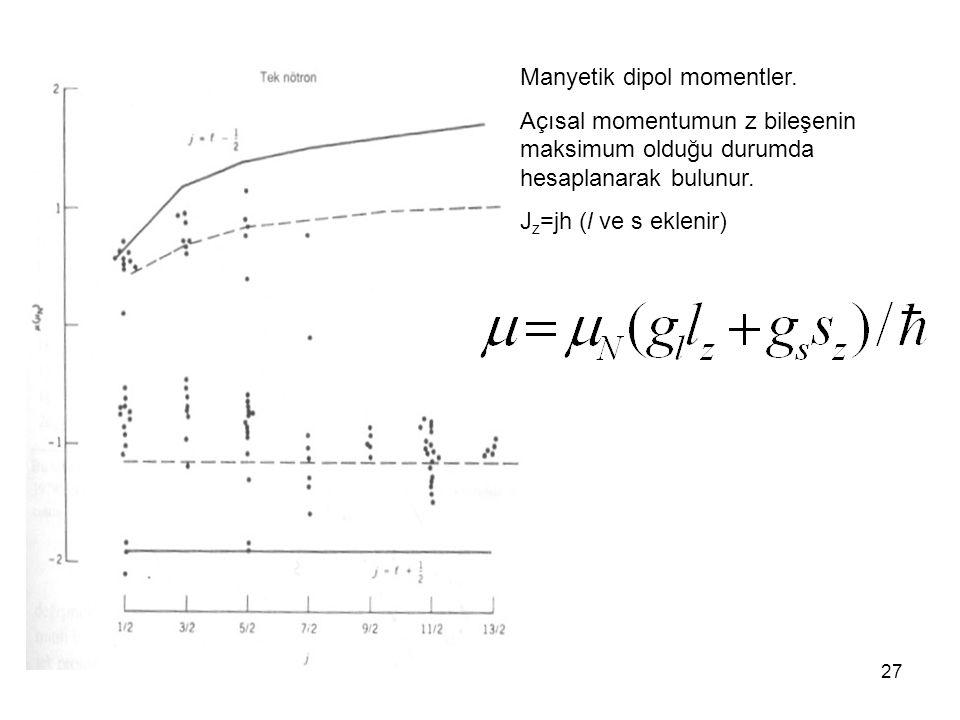 27 Manyetik dipol momentler. Açısal momentumun z bileşenin maksimum olduğu durumda hesaplanarak bulunur. J z =jh (l ve s eklenir)