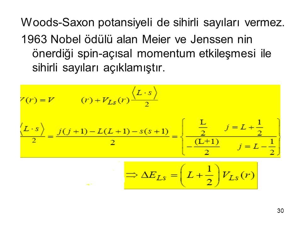 30 Woods-Saxon potansiyeli de sihirli sayıları vermez. 1963 Nobel ödülü alan Meier ve Jenssen nin önerdiği spin-açısal momentum etkileşmesi ile sihirl
