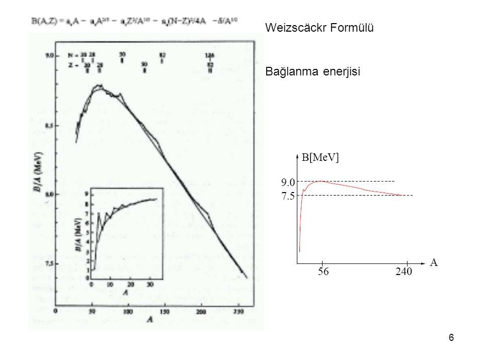 6 Weizscäckr Formülü Bağlanma enerjisi