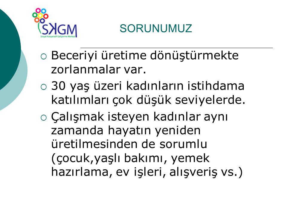 ŞİMDİKİ DURUM  Kadıköy'de ikamet eden kadınlara belirli alanlarda mesleki eğitim veriyoruz. Eğitim alan kadınlar; 1. Beceri kazanıyorlar, 2. Sosyalle