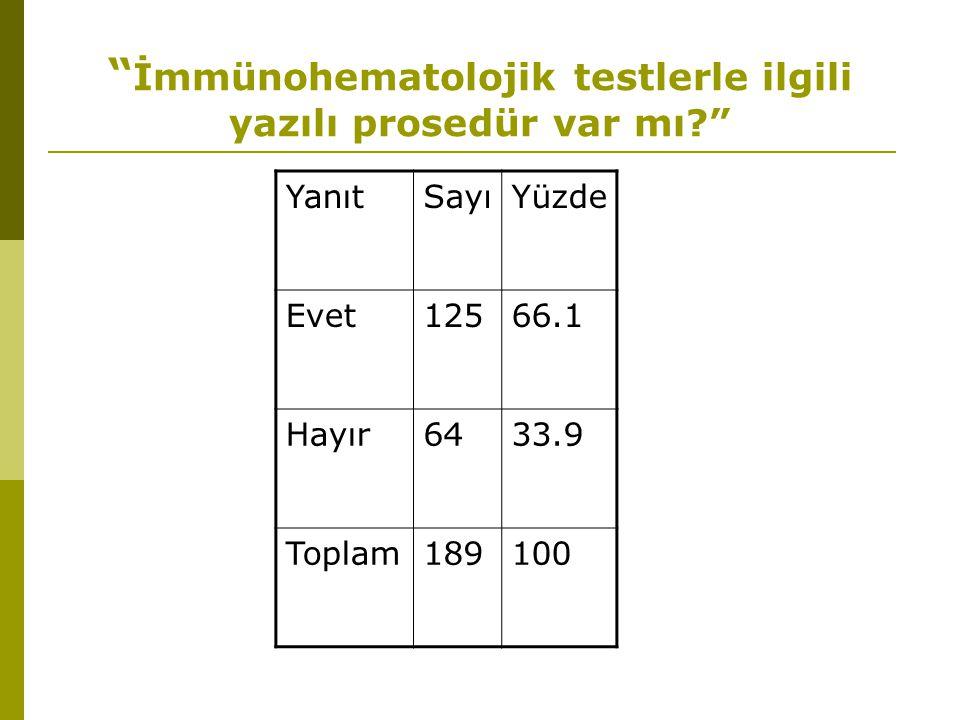İmmünohematolojik testlerle ilgili yazılı prosedür var mı? YanıtSayıYüzde Evet12566.1 Hayır6433.9 Toplam189100