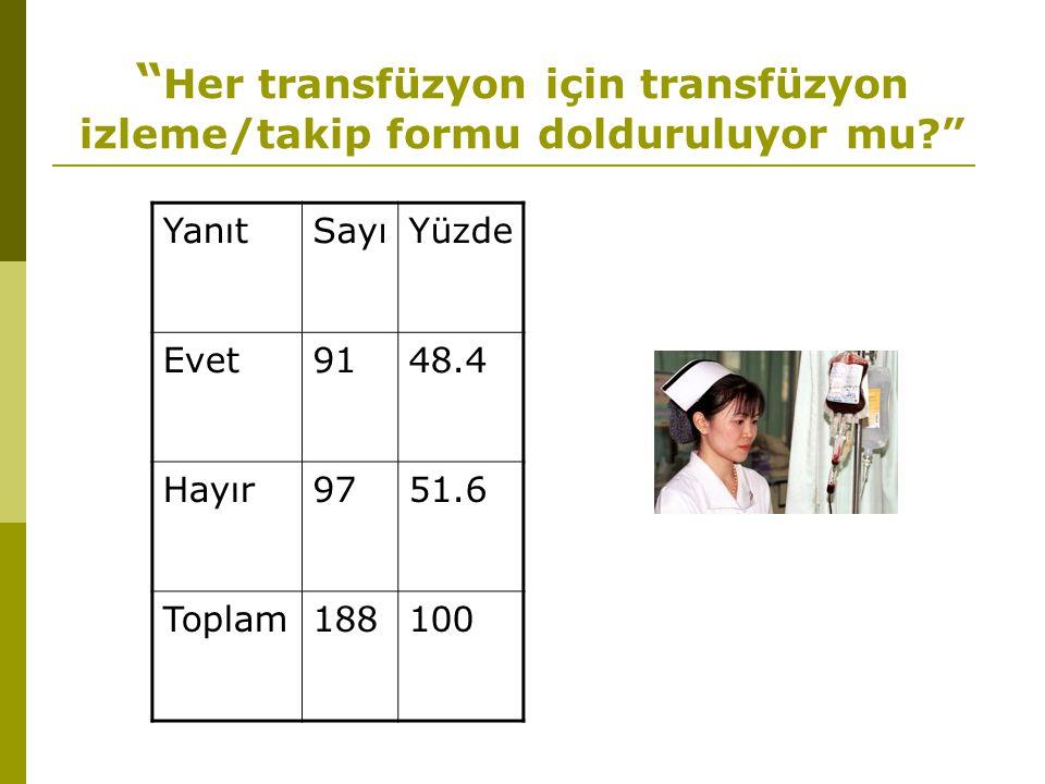 Her transfüzyon için transfüzyon izleme/takip formu dolduruluyor mu? YanıtSayıYüzde Evet9148.4 Hayır9751.6 Toplam188100