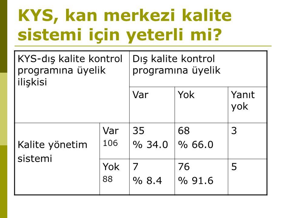 KYS, kan merkezi kalite sistemi için yeterli mi.